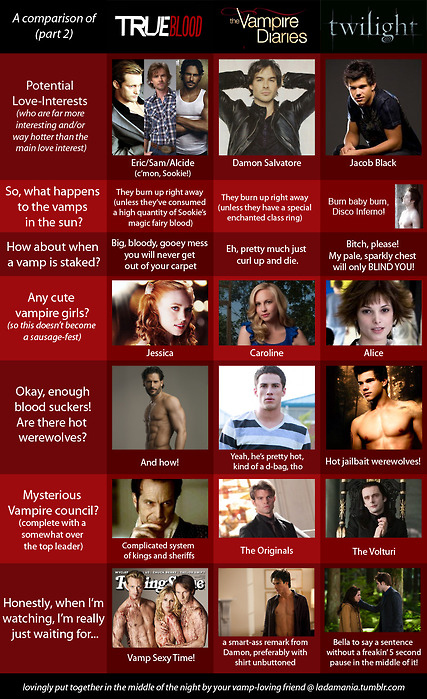 blood, comparison, diaries, funny, lol, part, true, true blood, trueblood, twilight, vampire