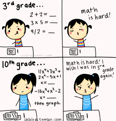 10th grade, 3rd grade, chibird, i hate math, math, true