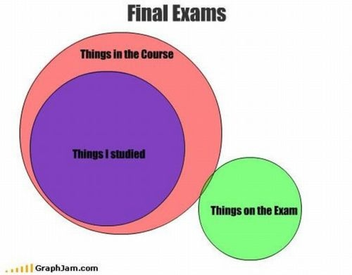 awesome, exams, final, funny, graph